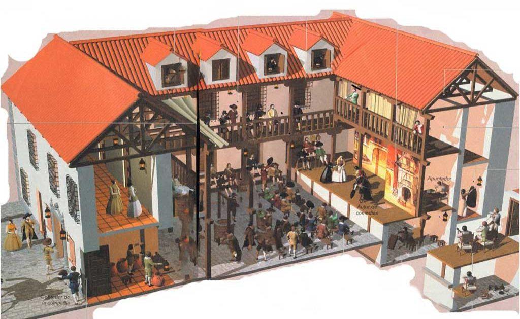 Diagram of a traditional corrala theatre